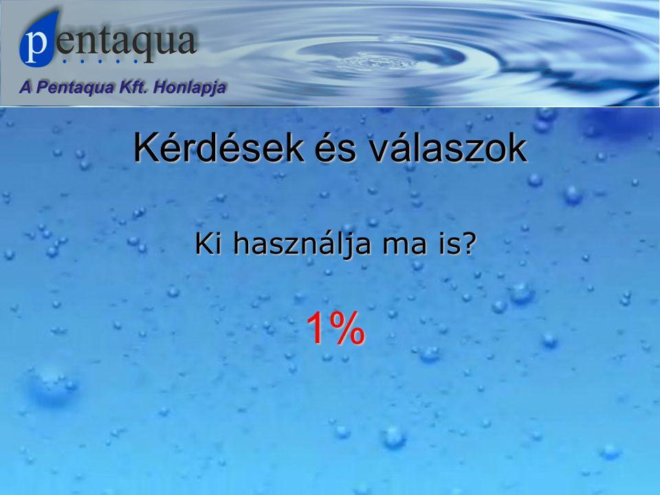 Kérdések és válaszok Ki használja ma is 1%