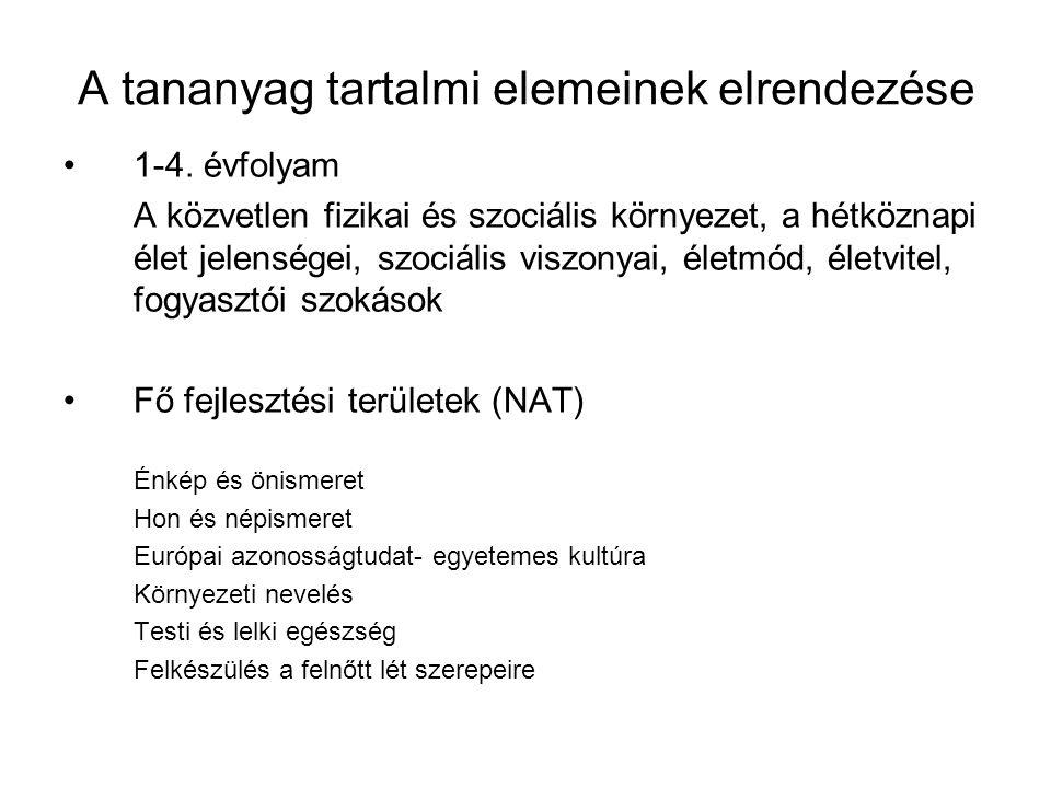 A tananyag tartalmi elemeinek elrendezése •1-4.