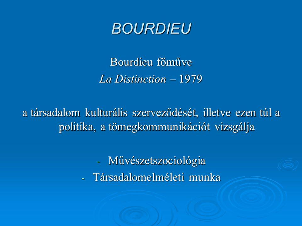 BOURDIEU Bourdieu főműve La Distinction – 1979 a társadalom kulturális szerveződését, illetve ezen túl a politika, a tömegkommunikációt vizsgálja - Művészetszociológia - Társadalomelméleti munka