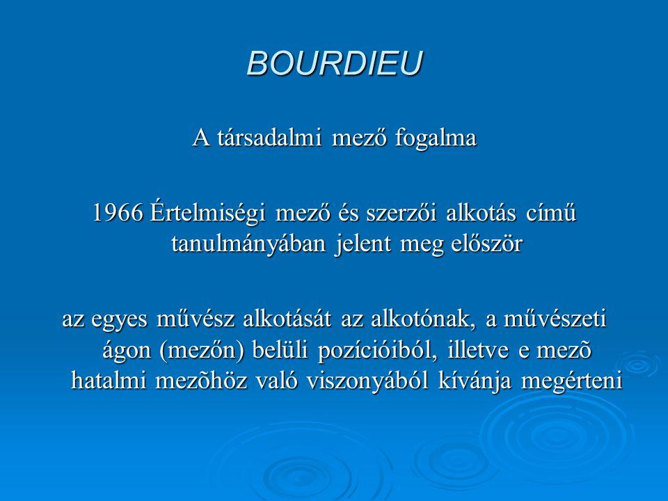 BOURDIEU A társadalmi mező fogalma 1966 Értelmiségi mező és szerzői alkotás című tanulmányában jelent meg először az egyes művész alkotását az alkotónak, a művészeti ágon (mezőn) belüli pozícióiból, illetve e mezõ hatalmi mezõhöz való viszonyából kívánja megérteni