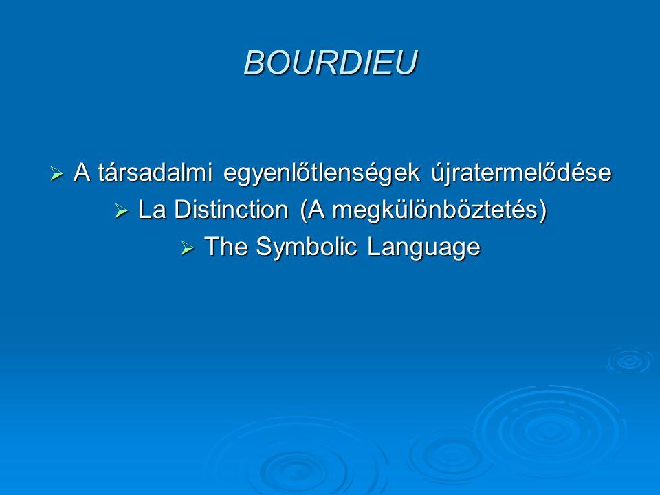 BOURDIEU Bourdieu nyelvszociológiai kutatásai A közvélemény nem létezik 1972 A doxozófusok 1972 Nyelvi küzdelem Szimbolikus hatalom Nyelvi kompetencia Társadalmilag helyes nyelvhasználat Nyelvi piac