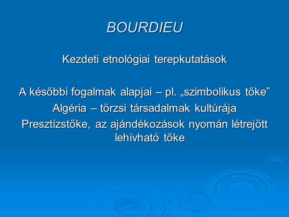 BOURDIEU Fontos: a külső létfeltételek változásai nem hatnak ki közvetlenül a habitusra A cselekvések között különbségek vannak Eltérő habitusok rendszere A habitus közvetítő a struktúrák és az egyéni cselekvések meghatározása között