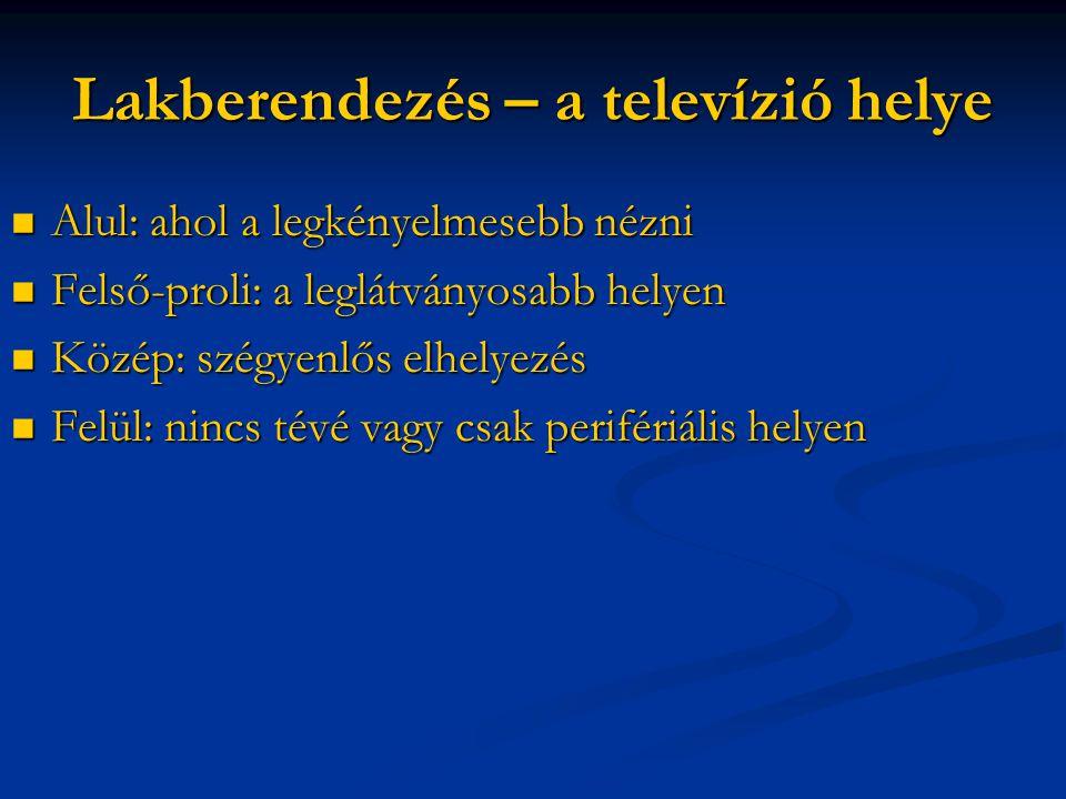 Lakberendezés – a televízió helye  Alul: ahol a legkényelmesebb nézni  Felső-proli: a leglátványosabb helyen  Közép: szégyenlős elhelyezés  Felül: