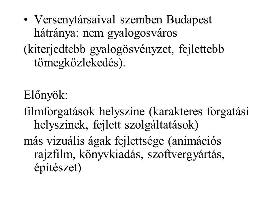 •Versenytársaival szemben Budapest hátránya: nem gyalogosváros (kiterjedtebb gyalogösvényzet, fejlettebb tömegközlekedés).