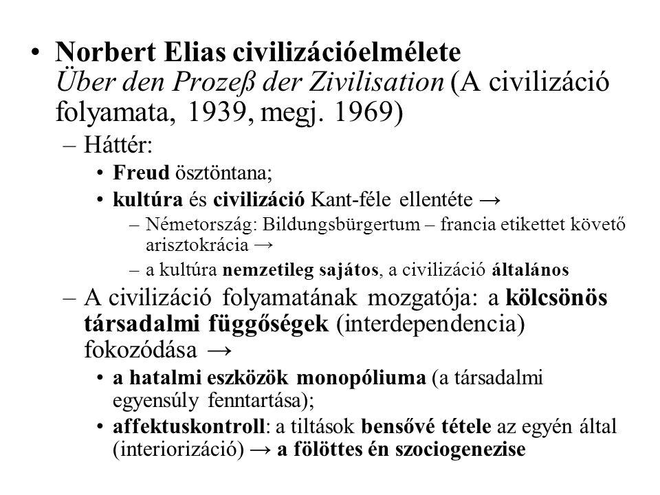 •Norbert Elias civilizációelmélete Über den Prozeß der Zivilisation (A civilizáció folyamata, 1939, megj. 1969) –Háttér: •Freud ösztöntana; •kultúra é