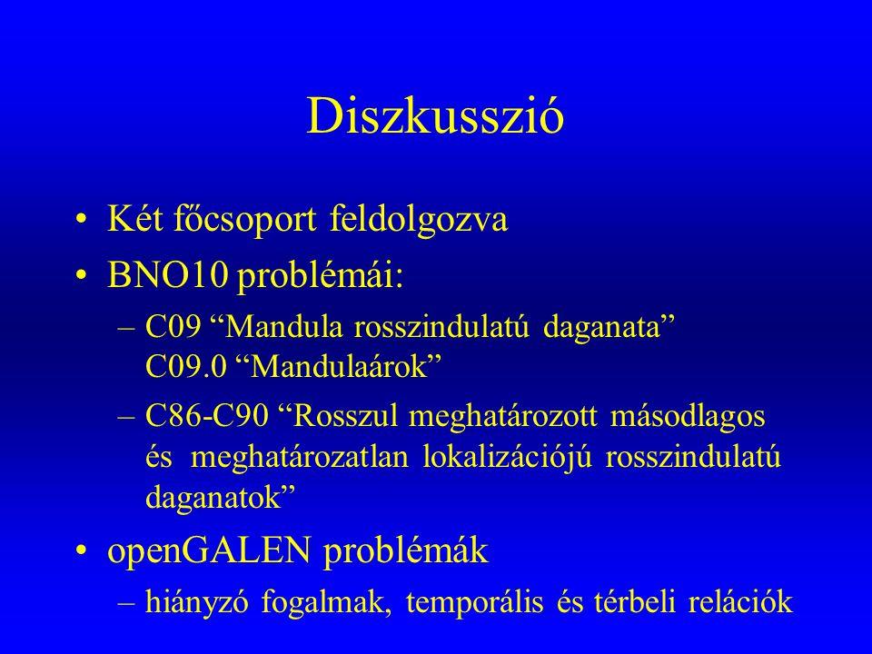 """Diszkusszió •Két főcsoport feldolgozva •BNO10 problémái: –C09 """"Mandula rosszindulatú daganata"""" C09.0 """"Mandulaárok"""" –C86-C90 """"Rosszul meghatározott más"""