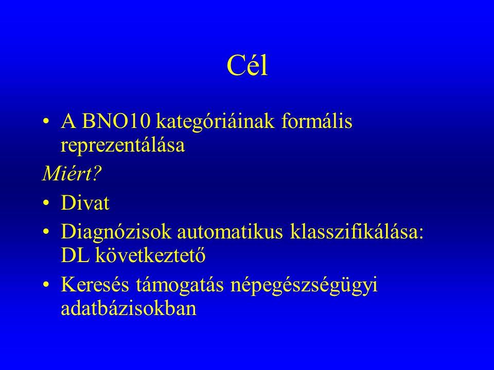 Cél •A BNO10 kategóriáinak formális reprezentálása Miért? •Divat •Diagnózisok automatikus klasszifikálása: DL következtető •Keresés támogatás népegész