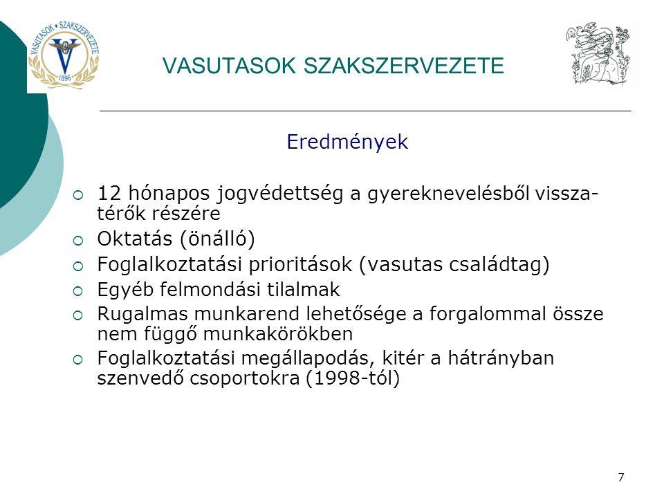 7 VASUTASOK SZAKSZERVEZETE Eredmények  12 hónapos jogvédettség a gyereknevelésből vissza- térők részére  Oktatás (önálló)  Foglalkoztatási prioritások (vasutas családtag)  Egyéb felmondási tilalmak  Rugalmas munkarend lehetősége a forgalommal össze nem függő munkakörökben  Foglalkoztatási megállapodás, kitér a hátrányban szenvedő csoportokra (1998-tól)