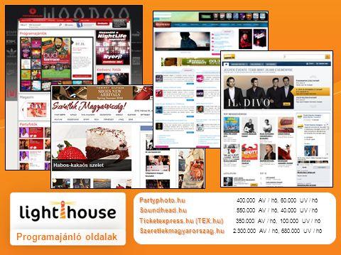 Programajánló oldalak Partyphoto.hu Partyphoto.hu 400.000 AV / hó, 60.000 UV / hó Soundhead.hu Soundhead.hu 550.000 AV / hó, 40.000 UV / hó Ticketexpress.hu (TEX.hu) Ticketexpress.hu (TEX.hu) 350.000 AV / hó, 100.000 UV / hó Szeretlekmagyarorszag.hu Szeretlekmagyarorszag.hu 2.300.000 AV / hó, 680.000 UV / hó