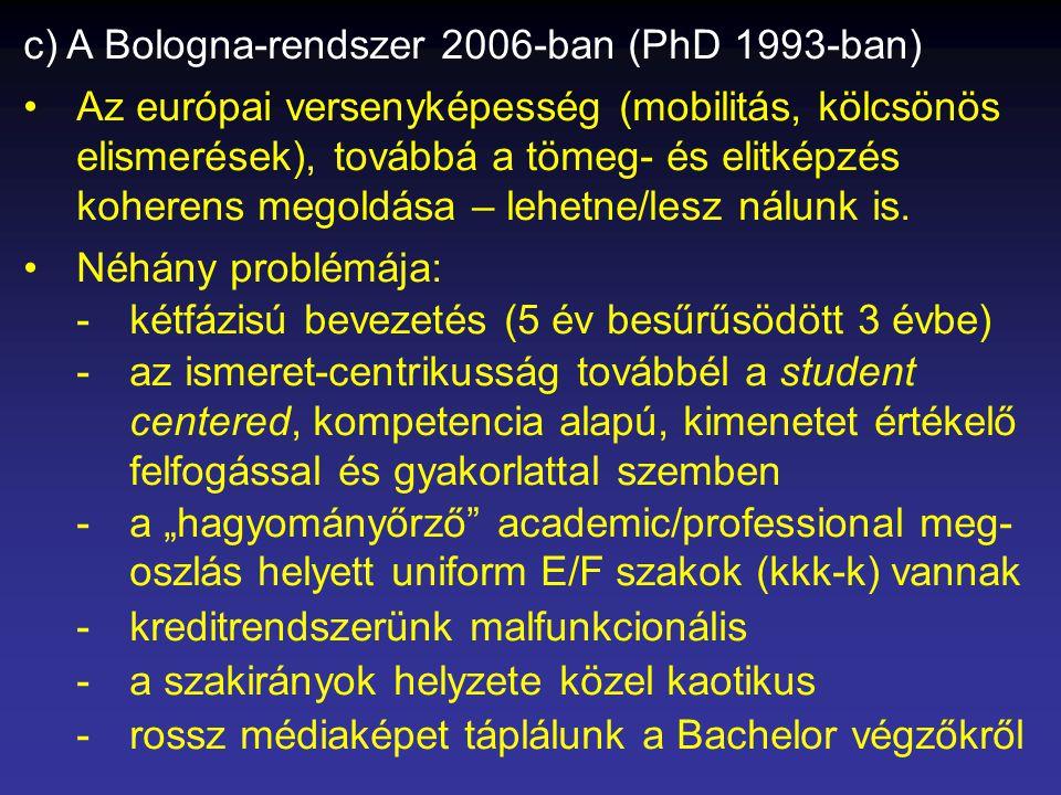 c) A Bologna-rendszer 2006-ban (PhD 1993-ban) •Az európai versenyképesség (mobilitás, kölcsönös elismerések), továbbá a tömeg- és elitképzés koherens megoldása – lehetne/lesz nálunk is.