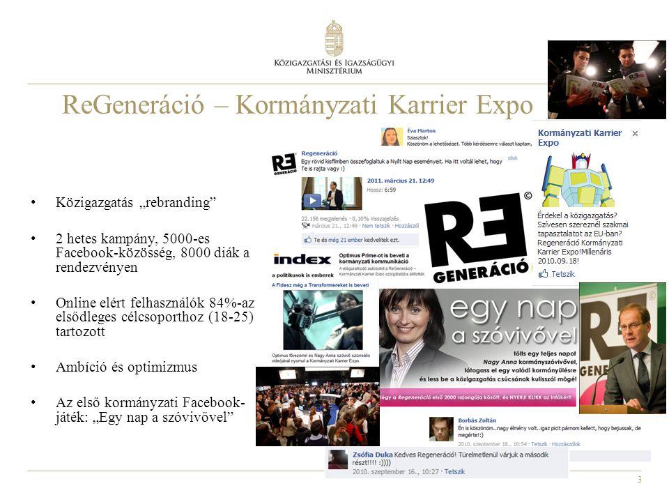 """3 ReGeneráció – Kormányzati Karrier Expo • Közigazgatás """"rebranding • 2 hetes kampány, 5000-es Facebook-közösség, 8000 diák a rendezvényen • Online elért felhasználók 84%-az elsődleges célcsoporthoz (18-25) tartozott • Ambíció és optimizmus • Az első kormányzati Facebook- játék: """"Egy nap a szóvivővel"""