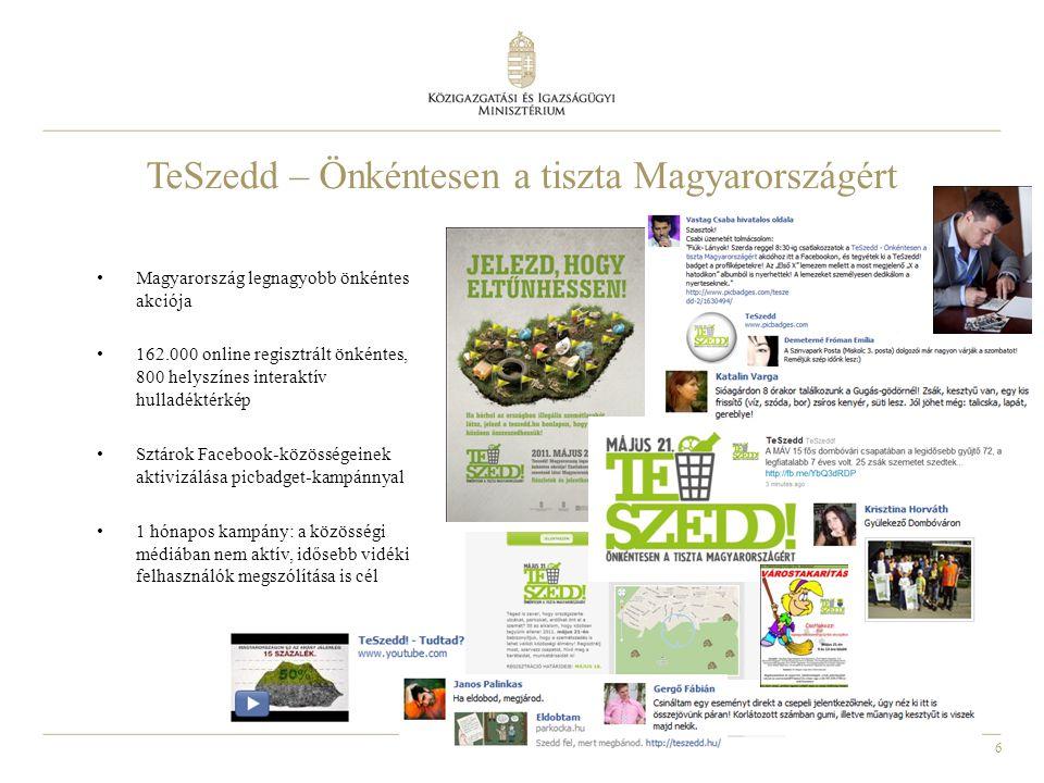 6 TeSzedd – Önkéntesen a tiszta Magyarországért • Magyarország legnagyobb önkéntes akciója • 162.000 online regisztrált önkéntes, 800 helyszínes interaktív hulladéktérkép • Sztárok Facebook-közösségeinek aktivizálása picbadget-kampánnyal • 1 hónapos kampány: a közösségi médiában nem aktív, idősebb vidéki felhasználók megszólítása is cél