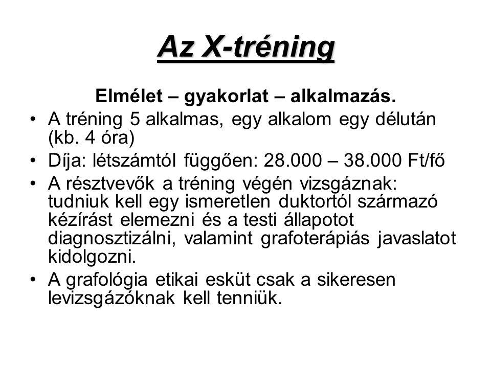 Az X-tréning Elmélet – gyakorlat – alkalmazás. •A tréning 5 alkalmas, egy alkalom egy délután (kb. 4 óra) •Díja: létszámtól függően: 28.000 – 38.000 F