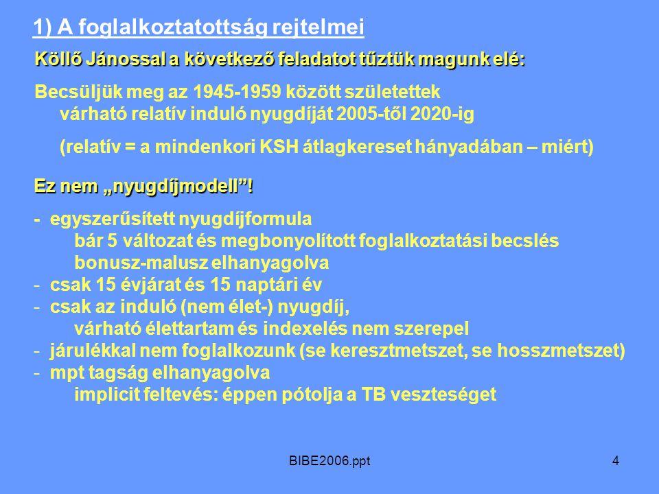 """BIBE2006.ppt4 1) A foglalkoztatottság rejtelmei Köllő Jánossal a következő feladatot tűztük magunk elé: Becsüljük meg az 1945-1959 között születettek várható relatív induló nyugdíját 2005-től 2020-ig (relatív = a mindenkori KSH átlagkereset hányadában – miért) Ez nem """"nyugdíjmodell ."""