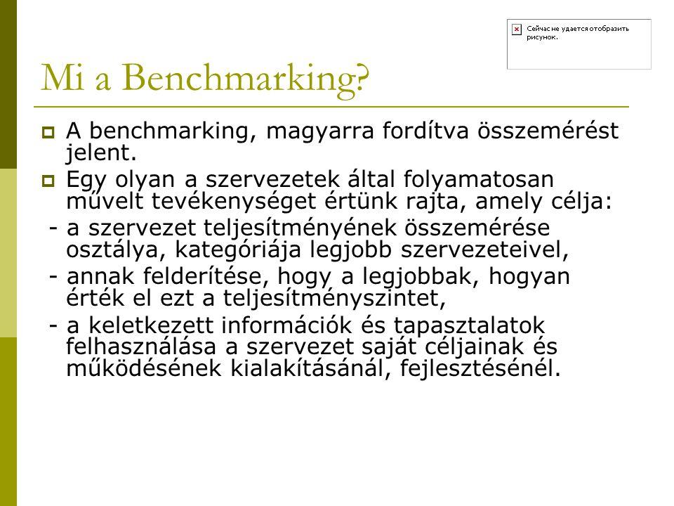 Mi a Benchmarking?  A benchmarking, magyarra fordítva összemérést jelent.  Egy olyan a szervezetek által folyamatosan művelt tevékenységet értünk ra