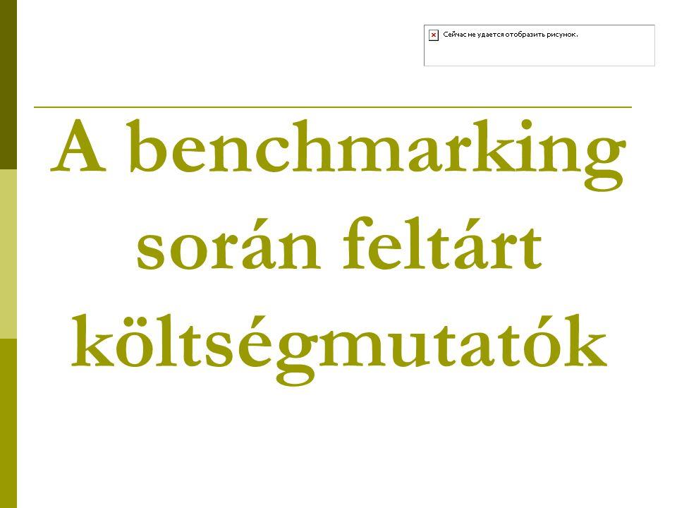 A benchmarking során feltárt költségmutatók