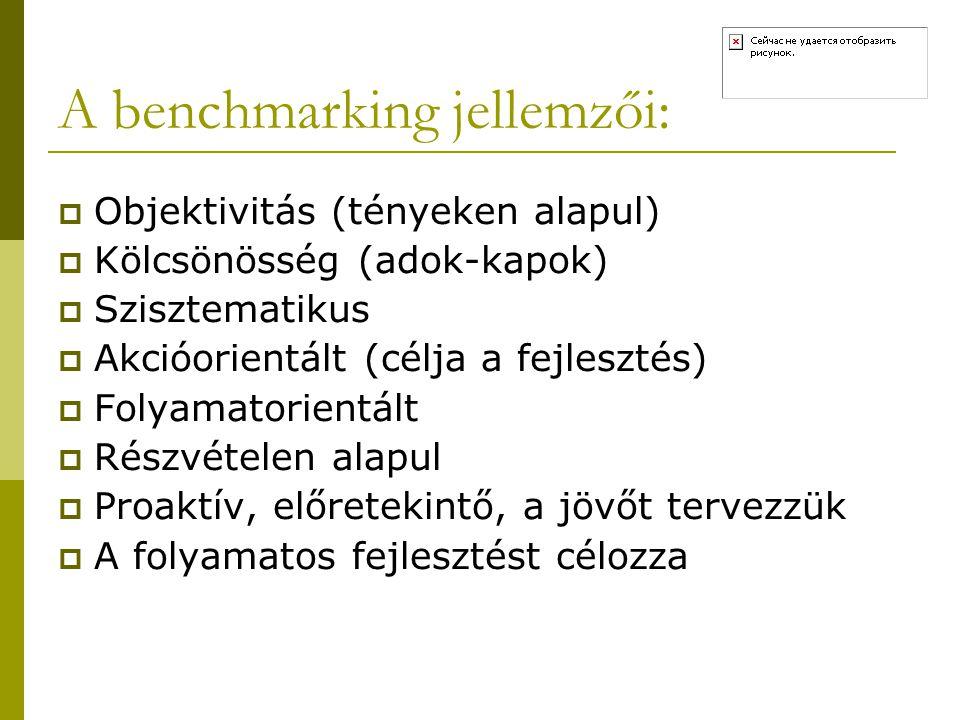 A benchmarking jellemzői:  Objektivitás (tényeken alapul)  Kölcsönösség (adok-kapok)  Szisztematikus  Akcióorientált (célja a fejlesztés)  Folyam