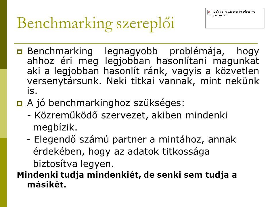 Benchmarking szereplői  Benchmarking legnagyobb problémája, hogy ahhoz éri meg legjobban hasonlítani magunkat aki a legjobban hasonlít ránk, vagyis a