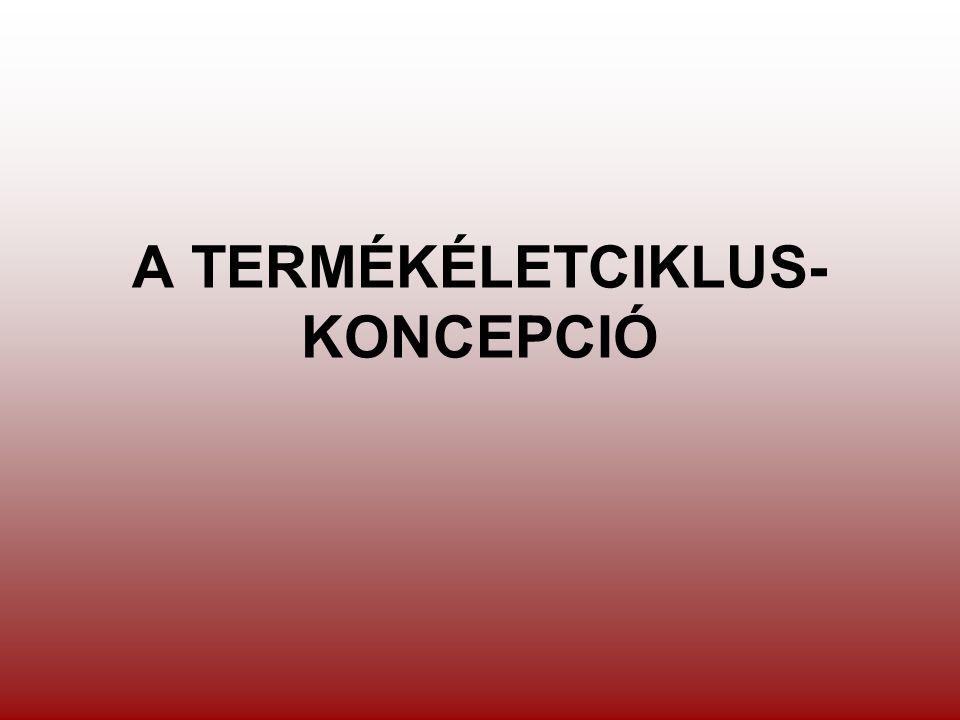 A TERMÉKÉLETCIKLUS- KONCEPCIÓ