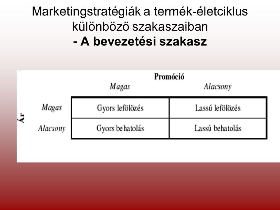A bevezetési szakasz •A gyors lefölözés stratégiája szerint a terméket magas áron, magas promócióval kell piacra vinni.