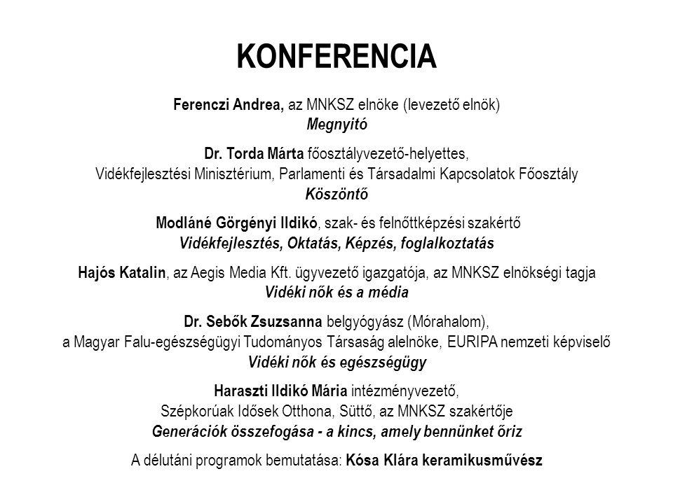KONFERENCIA Ferenczi Andrea, az MNKSZ elnöke (levezető elnök) Megnyitó Dr. Torda Márta főosztályvezető-helyettes, Vidékfejlesztési Minisztérium, Parla