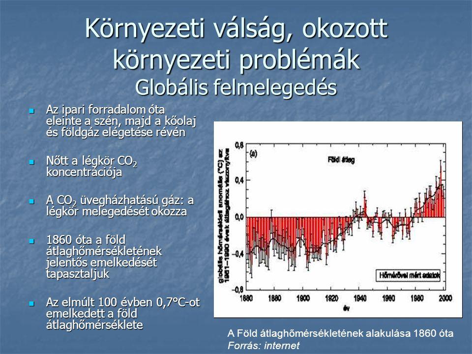 Környezeti válság, okozott környezeti problémák Globális felmelegedés  Az ipari forradalom óta eleinte a szén, majd a kőolaj és földgáz elégetése révén  Nőtt a légkör CO 2 koncentrációja  A CO 2 üvegházhatású gáz: a légkör melegedését okozza  1860 óta a föld átlaghőmérsékletének jelentős emelkedését tapasztaljuk  Az elmúlt 100 évben 0,7°C-ot emelkedett a föld átlaghőmérséklete A Föld átlaghőmérsékletének alakulása 1860 óta Forrás: internet