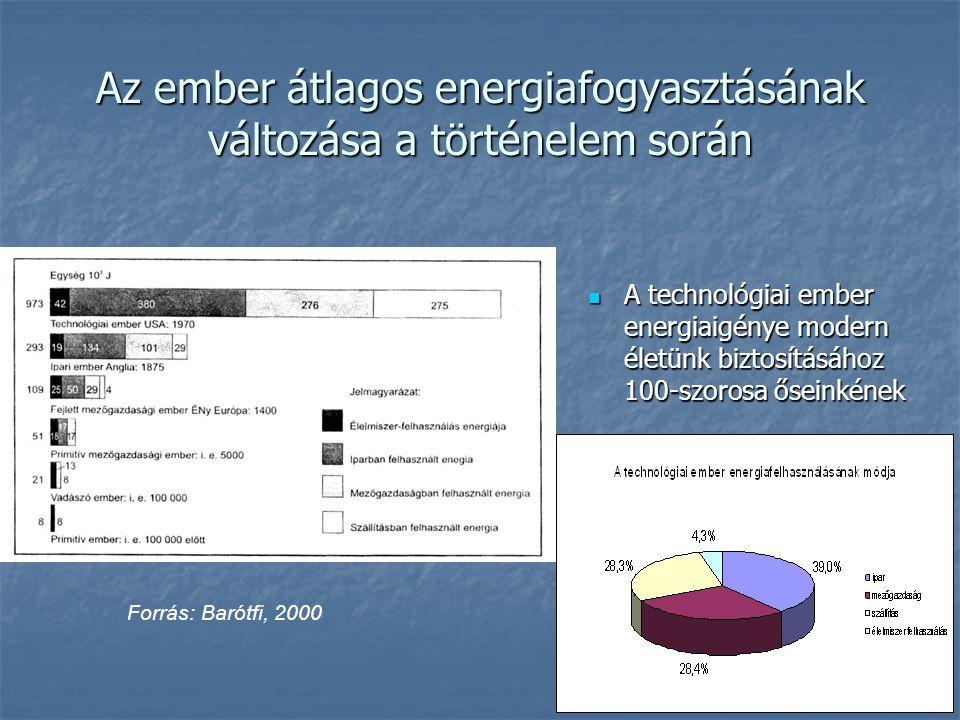 Energiafelhasználás növekedése, nyersanyagforrások túlzott kitermelése  Emberiség energiától való függősége  Fém kitermelés  Fosszilis energiahordozók biztosította energia  Manufaktúrák továbbszerveződése  Nagyipar létrejötte  XX.