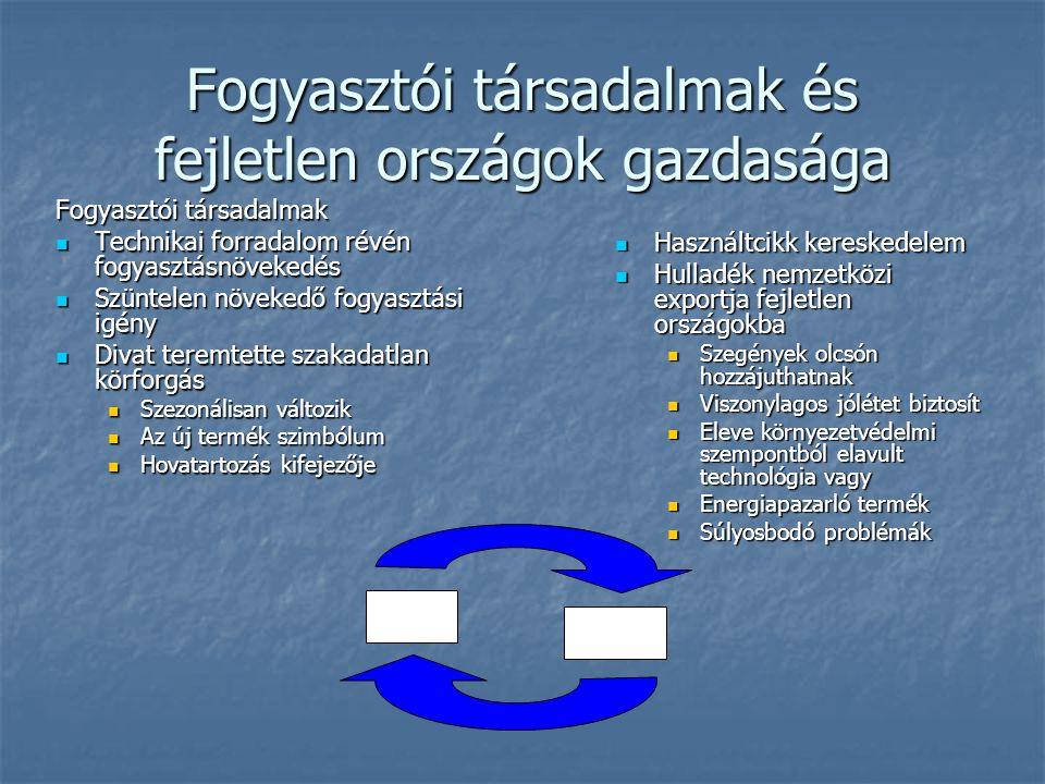Felhasznált források  Szakirodalom:  Barótfi I.szerk.