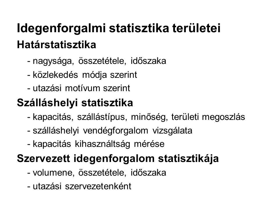 Idegenforgalmi statisztika területei Határstatisztika - nagysága, összetétele, időszaka - közlekedés módja szerint - utazási motívum szerint Szálláshe