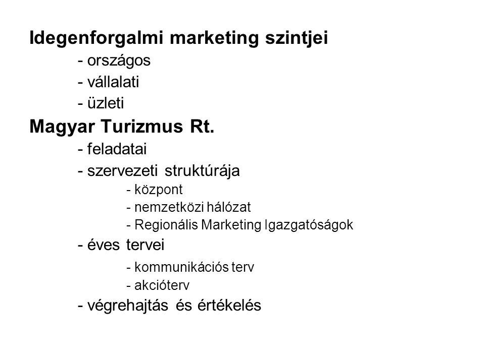 Idegenforgalmi marketing szintjei - országos - vállalati - üzleti Magyar Turizmus Rt. - feladatai - szervezeti struktúrája - központ - nemzetközi háló