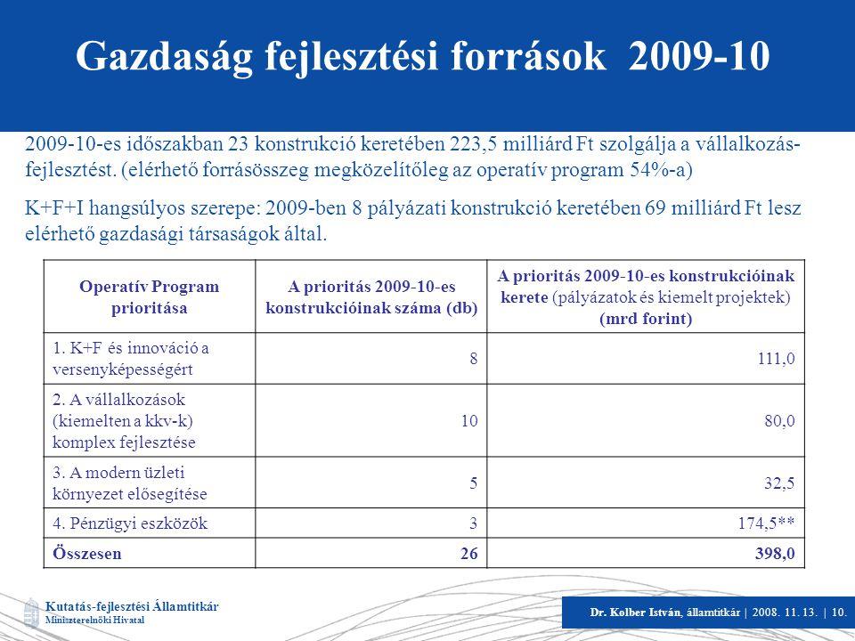 Kutatás-fejlesztési Államtitkár Miniszterelnöki Hivatal Dr. Kolber István, államtitkár   2008. 11. 13.   10. Gazdaság fejlesztési források 2009-10 Ope