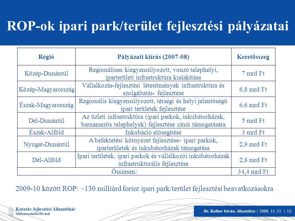 Kutatás-fejlesztési Államtitkár Miniszterelnöki Hivatal Dr. Kolber István, államtitkár   2008. 11. 13.   12. ROP-ok ipari park/terület fejlesztési pál