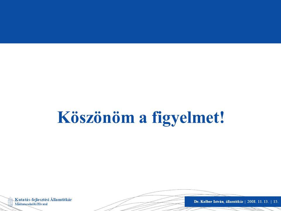 Kutatás-fejlesztési Államtitkár Miniszterelnöki Hivatal Dr. Kolber István, államtitkár   2008. 11. 13.   15. Köszönöm a figyelmet!