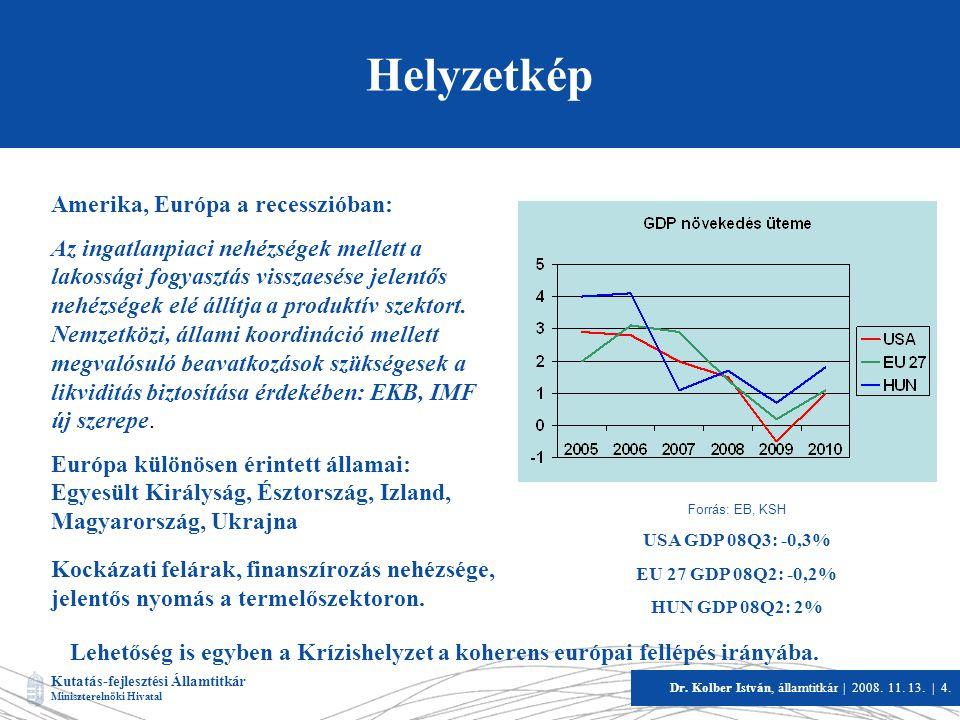 Kutatás-fejlesztési Államtitkár Miniszterelnöki Hivatal Dr. Kolber István, államtitkár   2008. 11. 13.   4. Helyzetkép Amerika, Európa a recesszióban: