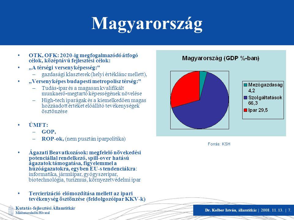 Kutatás-fejlesztési Államtitkár Miniszterelnöki Hivatal Dr. Kolber István, államtitkár   2008. 11. 13.   7. Magyarország •OTK, OFK: 2020-ig megfogalma