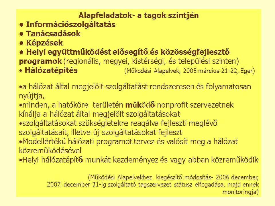 www.prohalo.hu Alapfeladatok- a tagok szintjén • Információszolgáltatás • Tanácsadások • Képzések • Helyi együttműködést elősegítő és közösségfejlesztő programok (regionális, megyei, kistérségi, és települési szinten) • Hálózatépítés (Működési Alapelvek, 2005 március 21-22, Eger) •a hálózat által megjelölt szolgáltatást rendszeresen és folyamatosan nyújtja, •minden, a hatóköre területén m ű ködő nonprofit szervezetnek kínálja a hálózat által megjelölt szolgáltatásokat •szolgáltatásokat szükségletekre reagálva fejleszti meglévő szolgáltatásait, illetve új szolgáltatásokat fejleszt •Modellértékű hálózati programot tervez és valósít meg a hálózat közreműködésével •Helyi hálózatépítő munkát kezdeményez és vagy abban közreműködik (Működési Alapelvekhez kiegészítő módosítás- 2006 december, 2007.