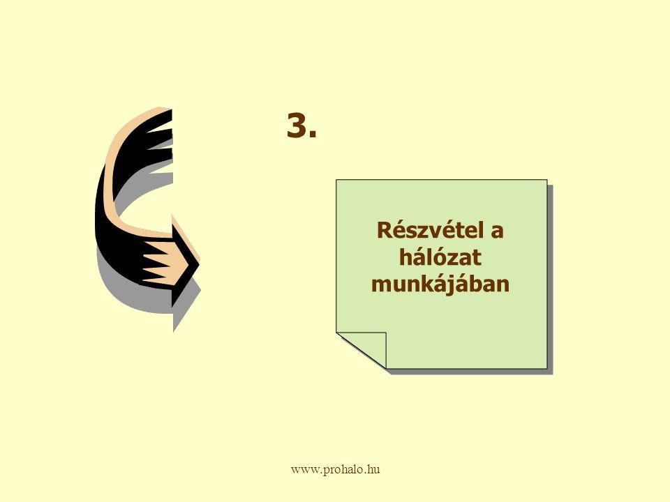 www.prohalo.hu Részvétel a hálózat munkájában 3.