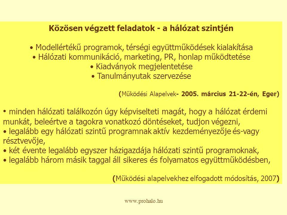 www.prohalo.hu Közösen végzett feladatok - a hálózat szintjén • Modellértékű programok, térségi együttműködések kialakítása • Hálózati kommunikáció, marketing, PR, honlap működtetése • Kiadványok megjelentetése • Tanulmányutak szervezése (Működési Alapelvek- 2005.