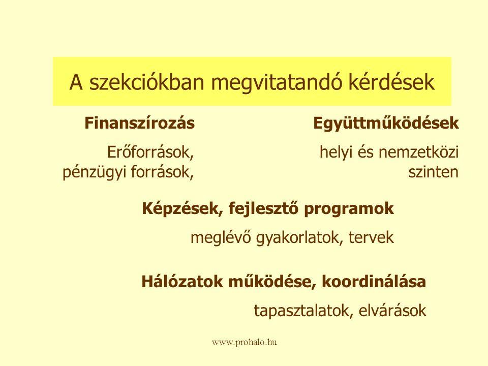 www.prohalo.hu A szekciókban megvitatandó kérdések Finanszírozás Erőforrások, pénzügyi források, Együttműködések helyi és nemzetközi szinten Képzések, fejlesztő programok meglévő gyakorlatok, tervek Hálózatok működése, koordinálása tapasztalatok, elvárások