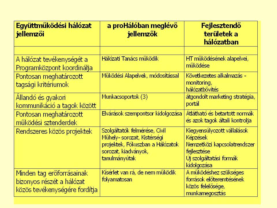 www.prohalo.hu