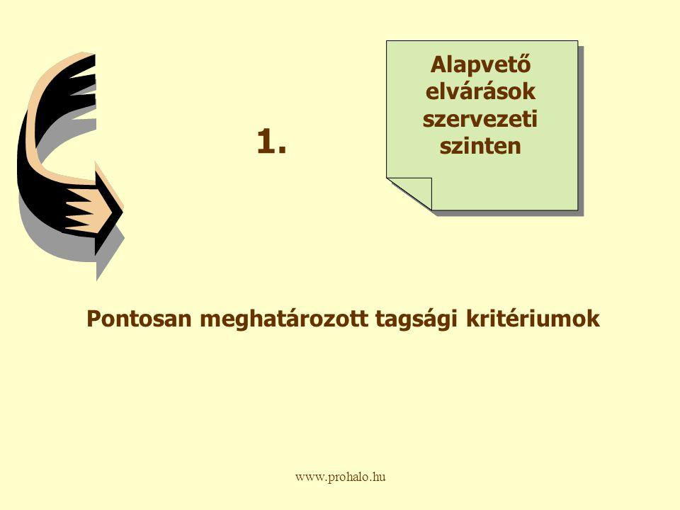 Alapvető elvárások szervezeti szinten Alapvető elvárások szervezeti szinten 1.