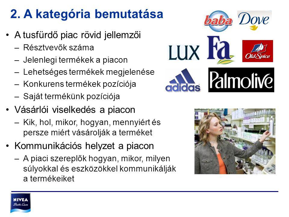 2. A kategória bemutatása •A tusfürdő piac rövid jellemzői –Résztvevők száma –Jelenlegi termékek a piacon –Lehetséges termékek megjelenése –Konkurens