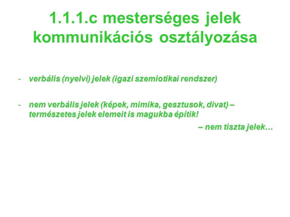 1.1.1.c mesterséges jelek kommunikációs osztályozása -verbális (nyelvi) jelek (igazi szemiotikai rendszer) -nem verbális jelek (képek, mimika, gesztus