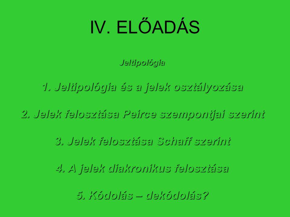 IV. ELŐADÁS Jeltipológia 1. Jeltipológia és a jelek osztályozása 2. Jelek felosztása Peirce szempontjai szerint 3. Jelek felosztása Schaff szerint 4.