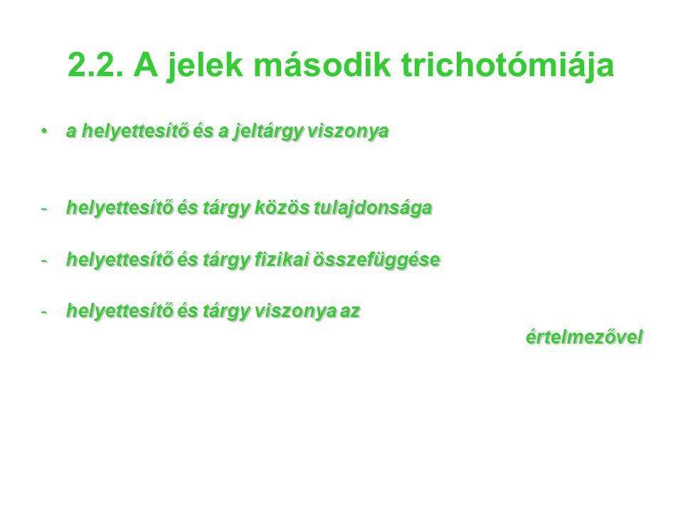 2.2. A jelek második trichotómiája •a helyettesítő és a jeltárgy viszonya -helyettesítő és tárgy közös tulajdonsága -helyettesítő és tárgy fizikai öss