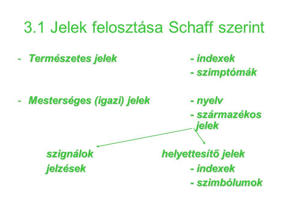 3.1 Jelek felosztása Schaff szerint -Természetes jelek - indexek - szimptómák -Mesterséges (igazi) jelek- nyelv - származékos jelek szignálokhelyettes