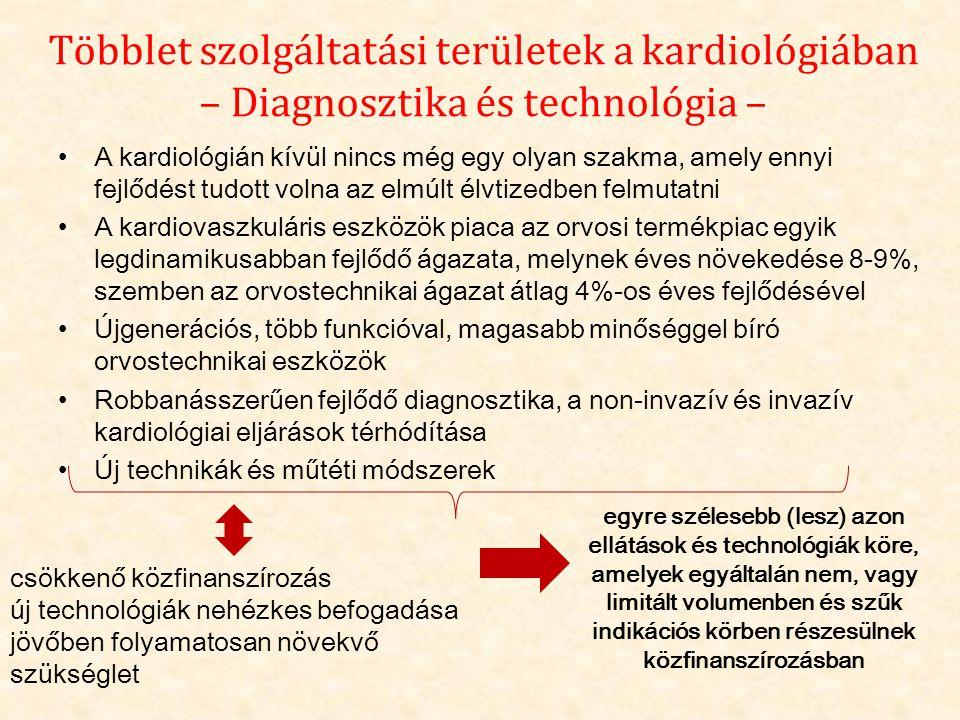 Többlet szolgáltatási területek a kardiológiában – Diagnosztika és technológia – •A kardiológián kívül nincs még egy olyan szakma, amely ennyi fejlődé