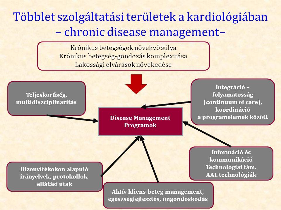 Többlet szolgáltatási területek a kardiológiában – chronic disease management– Disease Management Programok Teljeskörűség, multidiszciplinaritás Bizon
