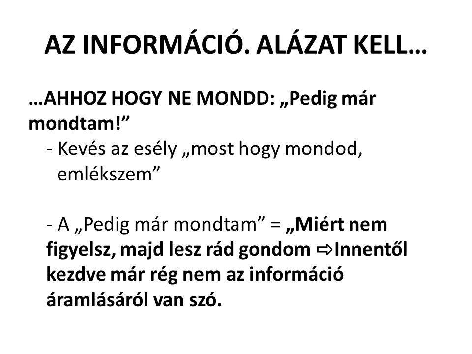 """AZ INFORMÁCIÓ. ALÁZAT KELL… …AHHOZ HOGY NE MONDD: """"Pedig már mondtam!"""" - Kevés az esély """"most hogy mondod, emlékszem"""" - A """"Pedig már mondtam"""" = """"Miért"""