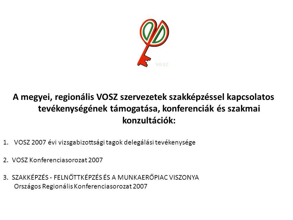 A megyei, regionális VOSZ szervezetek szakképzéssel kapcsolatos tevékenységének támogatása, konferenciák és szakmai konzultációk: 1.VOSZ 2007 évi vizsgabizottsági tagok delegálási tevékenysége 2.